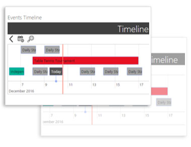 Events Timeline