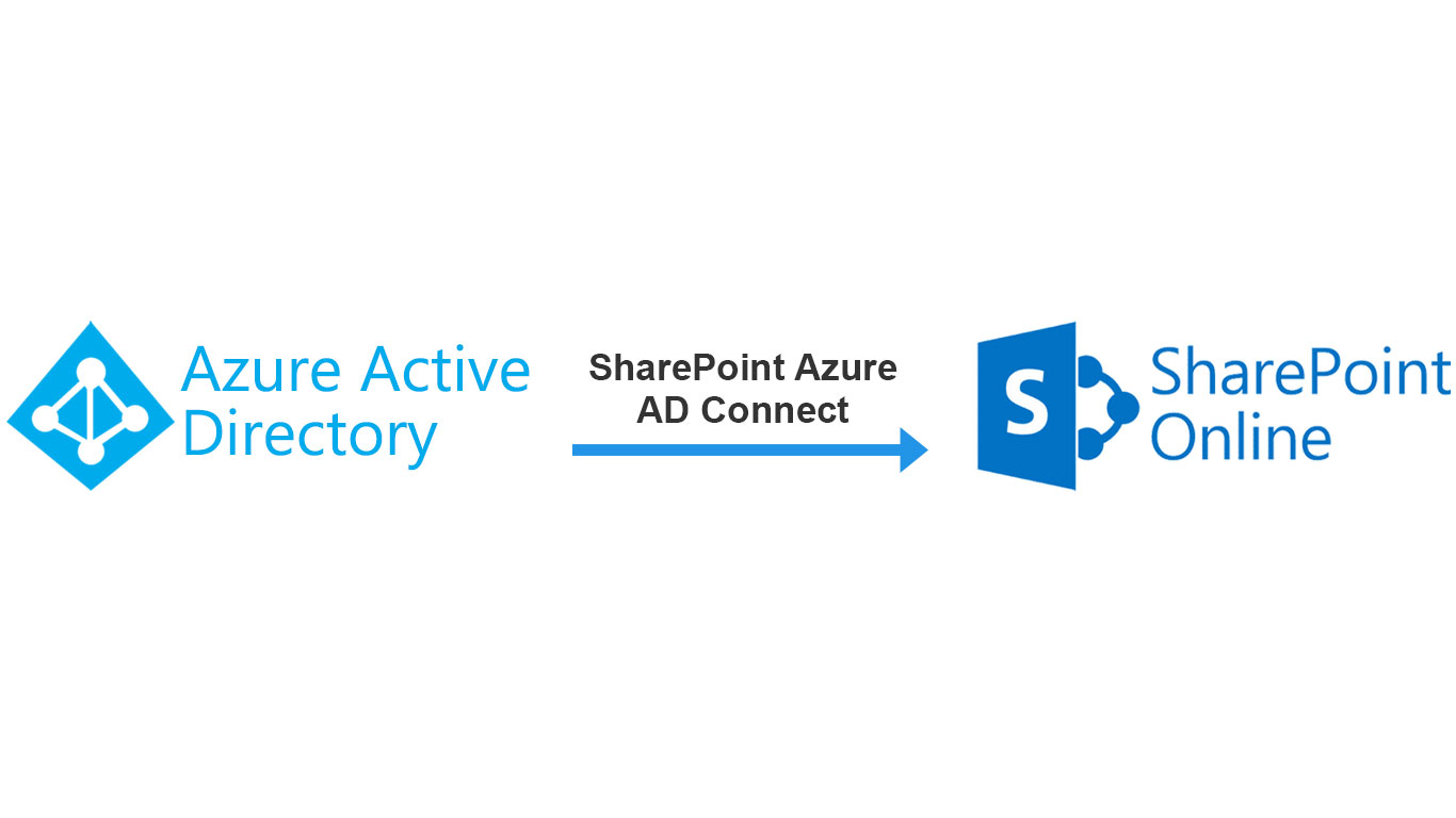 SharePoint Azure AD Connect