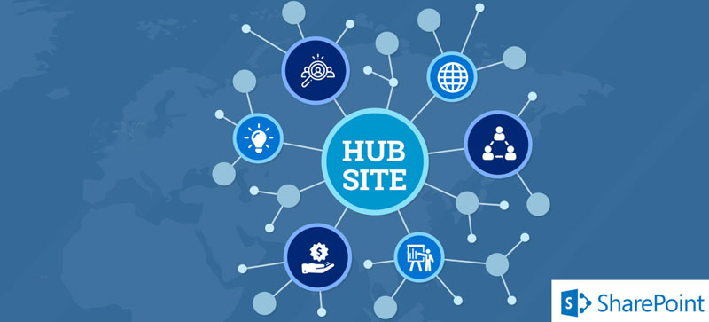 Center your Ideas with Hub Site